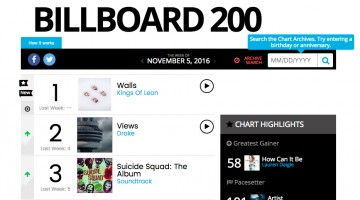 "MUSIC CHARTS : Kings of Leon – primul No.1 la ei acasă cu noul album ""Walls"""