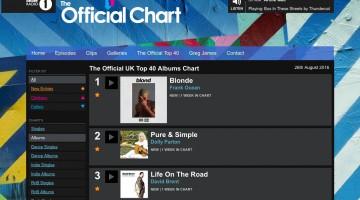 US Billboard 200 și UK Top 40 de sfârșit de august